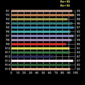 Falcon Eyes Bi-Color LED Spot Lampe Dimmbar DLL-1600TDX auf 230V oder Akku